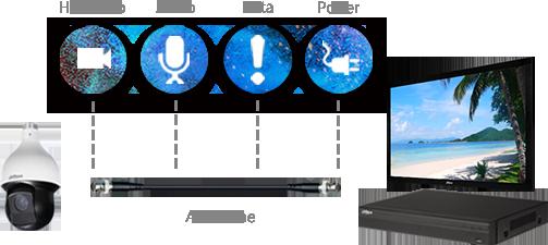 انتقال 4 سیگنال روی یک سیگنال